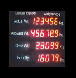 Parameter Displays