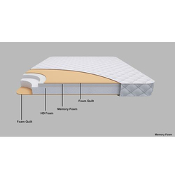 Comfortis Plain Excello Cocoon Foam Mattress, Thickness: 6 Inch, Size: 84 X 72 Inch