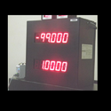 Profibus Based Remote Display Systems