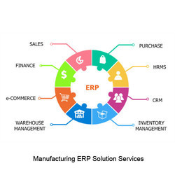 ERP For Machine Manufacturer