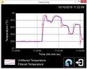Infrared Temperature Sensor Pyro USB
