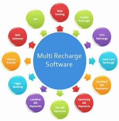 Roundpay Windows Multi Recharge Software