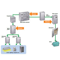 Electrical System Designing Services