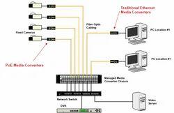 Optical Fiber Based CCTV System Solutions