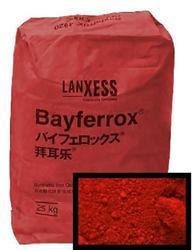 Iron Oxide Pigments
