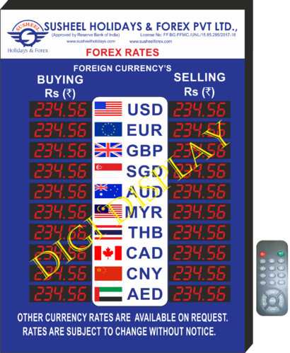 Metal Foreign Currency Rate Display Board