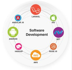 Software Development Services, India