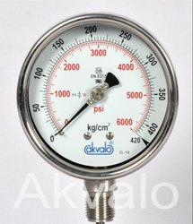 Industrial Gauges AIG