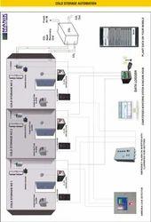 金属合金冷藏自动化,工业