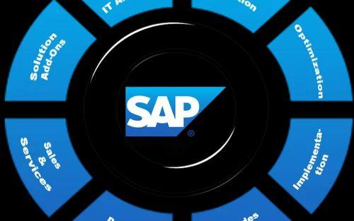 SAP Training, एसएपी ट्रेनिंग, एसएपी प्रशिक्षण in ...