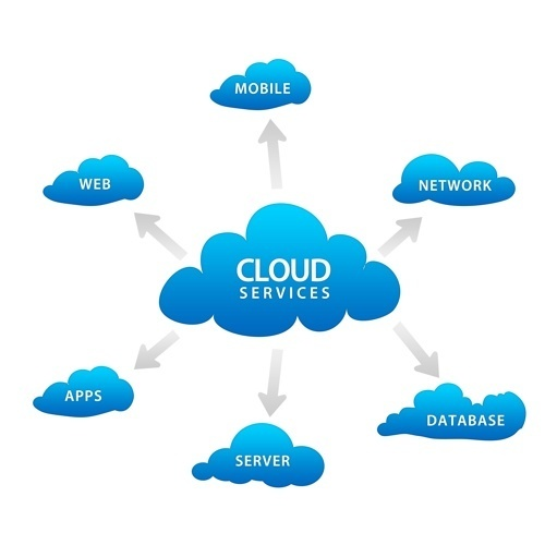 cloud readiness Cloud Readiness Assessment Service in Vashi Railway Station, Navi ...
