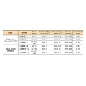 SMC Electric Slide Table/High Rigidity Type LESH