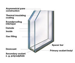Sound Proof Glass In Bengaluru Karnataka Get Latest