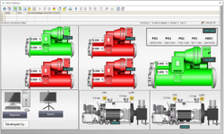 UMS or Utility Management Systems