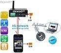 Wireless 3G 4G GSM Sim CCTV Camera Home Security