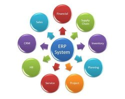 Hotel Management ERP Software Development Service