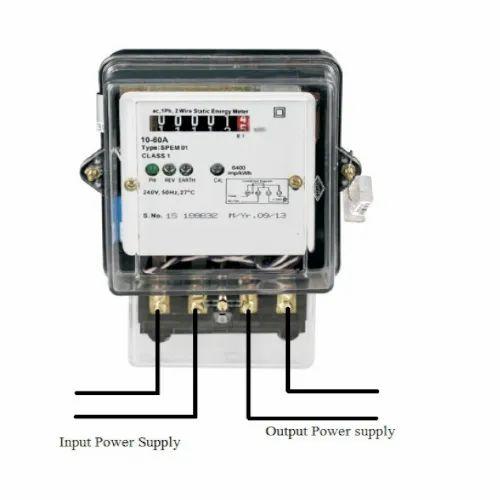 Electronic Sub Meter
