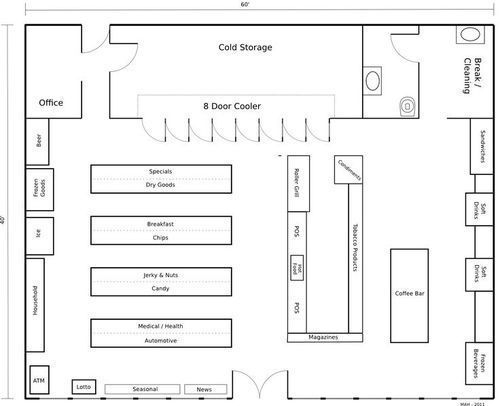 Retail Store Layout Drawing In Ravi Colony Chennai Id