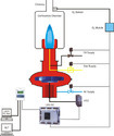 Gas Pressure Regulating Skid
