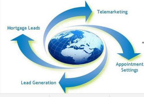 Outbound Call Center Solutions in Navi Mumbai by Nextical   ID ...