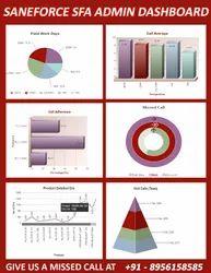 Medical Rep Management Reporting, Industrial