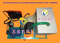 Air Conditioning System of A Car-working