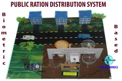 Public ration distribution system using SMS