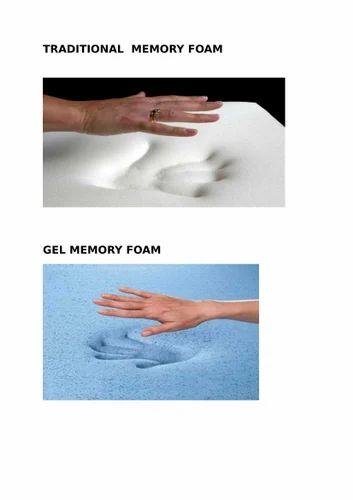 Industrial Foam,Commercial Foam,Industrial Foam Manufacturers