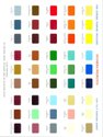 Suvarna Pigments For FIberglass