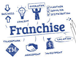 Pharma Franchise in Chattisgarh