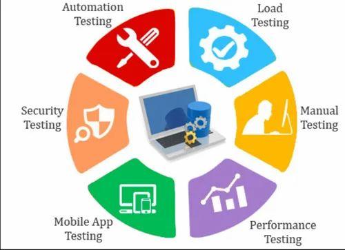 Software Development Services, Custom Software, Custom Software