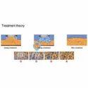 Cryo & Cavitation Body Shaping System