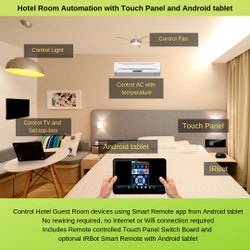 office automation and home automation Manufacturer | GPIO Technology