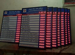 Rectangle Metal Bank Interest Rate Display