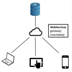 Personal/Portfolio Website Web Service