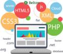 Custom PHP Development Software