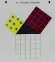 SV527A Model For Pythagoras Theorem