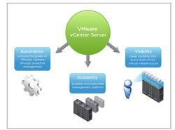 BKP4 VMware vCenter Server Management Software