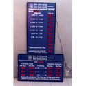Informative LED Display Board