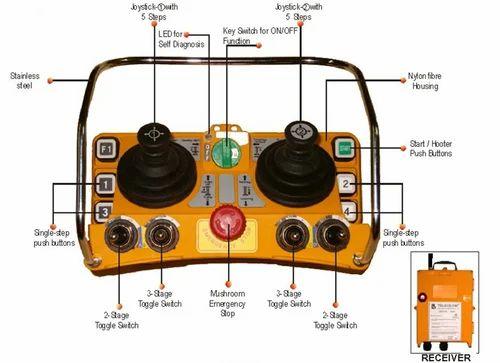 Radio Remote Control With Joystick - Telecrane Radio Remote Control with  Dual Joystick Manufacturer from Mumbai