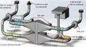 Hot Air Exhaust System