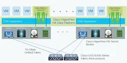Cisco Hci - Hyperconveged Infrastructure