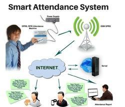 School Attendance System RFID Card Biometric Fingerprint
