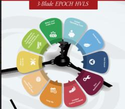 3-Blade Epoch HVLS Fans