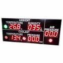 Process Monitoring Display