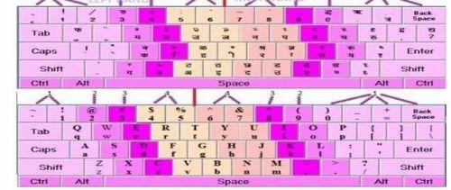 Typing Tutor Software & Marathi Typing Tutor Service