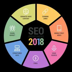 SEARCH ENGINE OPTIMIZATION SEO, In Pan India