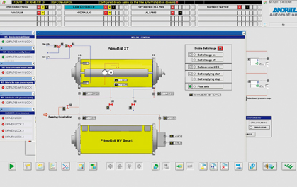 Machine Control Systems   Andritz Hydro Private Limited