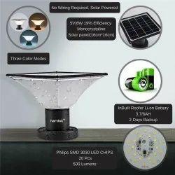 Solar Pillar Light Or Solar Gate LED Lights