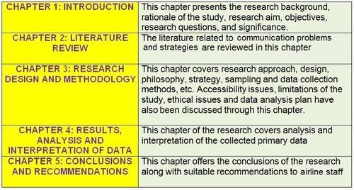 Thesis on educational literacy education services